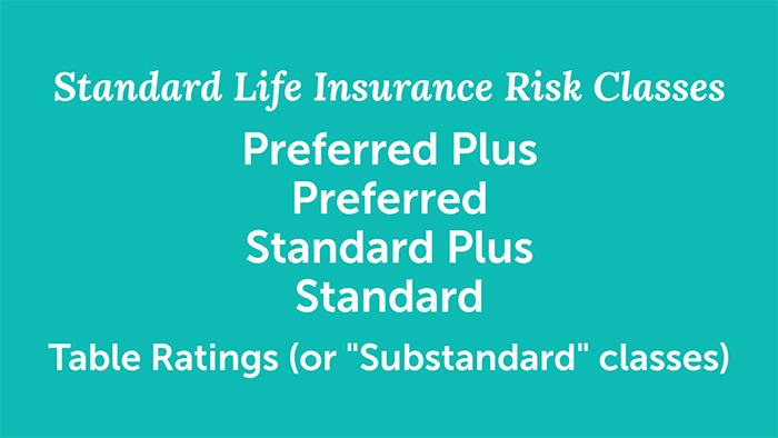 risk classes for Quotacy blog about asthma and life insurance