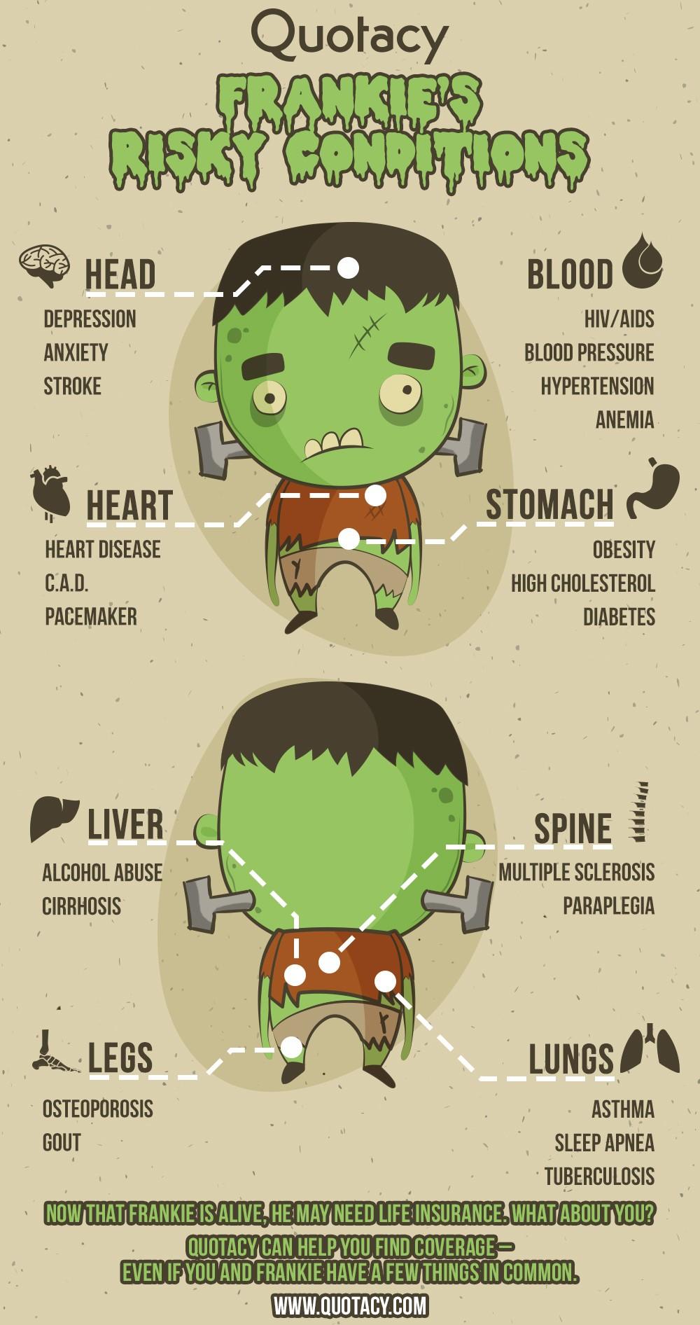 frankenstein infographic