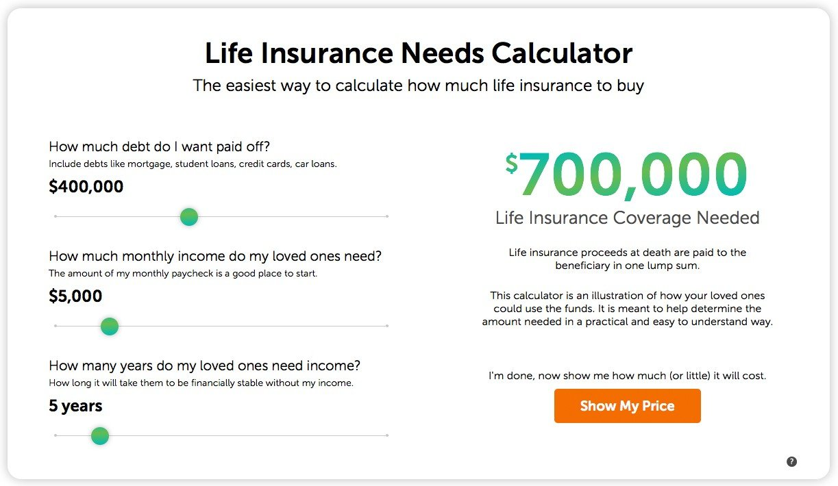 Considering the Life Insurance Cost for a Million-Dollar ...