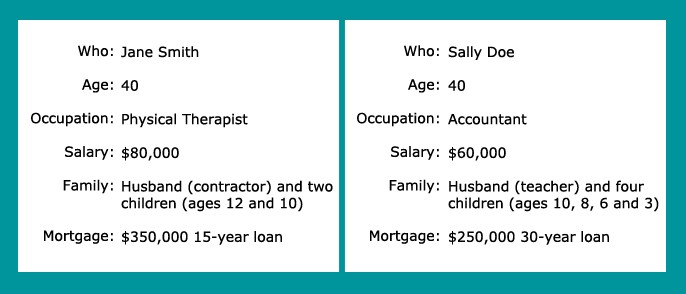 comparing customer profiles for Quotacy blog about how much life insurance is needed