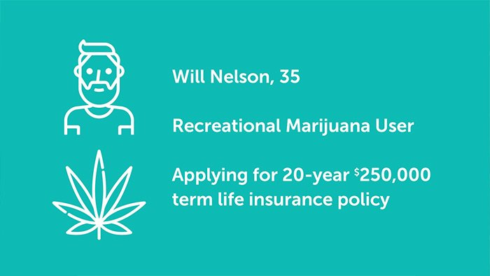 Quotacy life insurance and marijuana use client case study