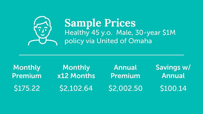 Sample annual versus monthly life insurance premium pricing
