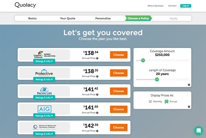 Image of the Quotacy all carrier page showing annual prices.
