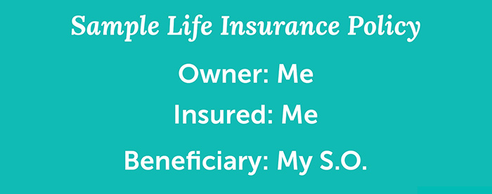 slide showing policy designation setup for you buying life insurance on yourself for your significant other